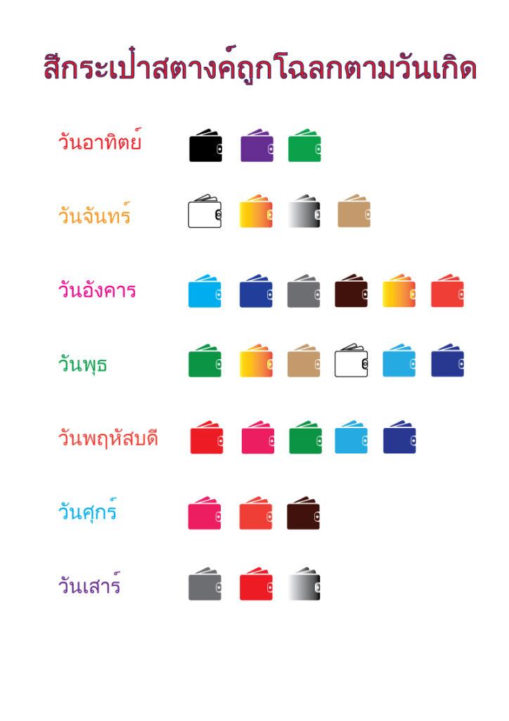 สีถูกโฉลกตามวันเกิด เป็นศิริมงคล